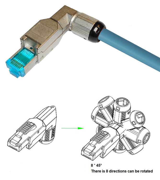 Cat 6A Shielded Connector